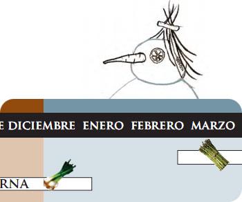 Calendario de temporada de Opcions.org
