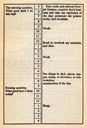 Agenda diaria de Benjamin Franklin