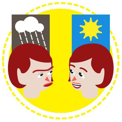 Ilustración: llueve (está triste y enfadada), hace sol (está contenta)