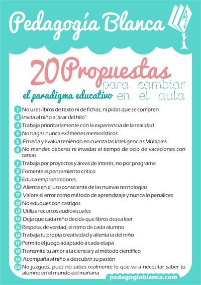 Imprimible: 20 propuestas para cambiar el paradigma educativo en el aula.